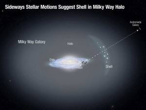 Milky-Way-disk
